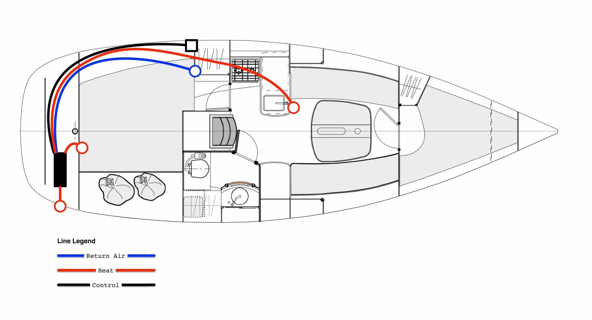 Heater installation design
