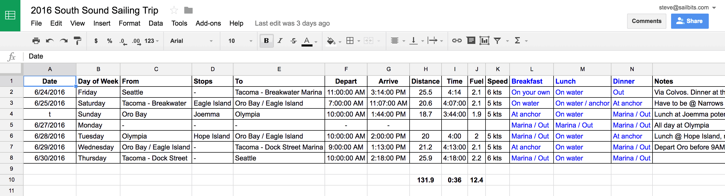 Google Sheets spreadsheet of the journey plan