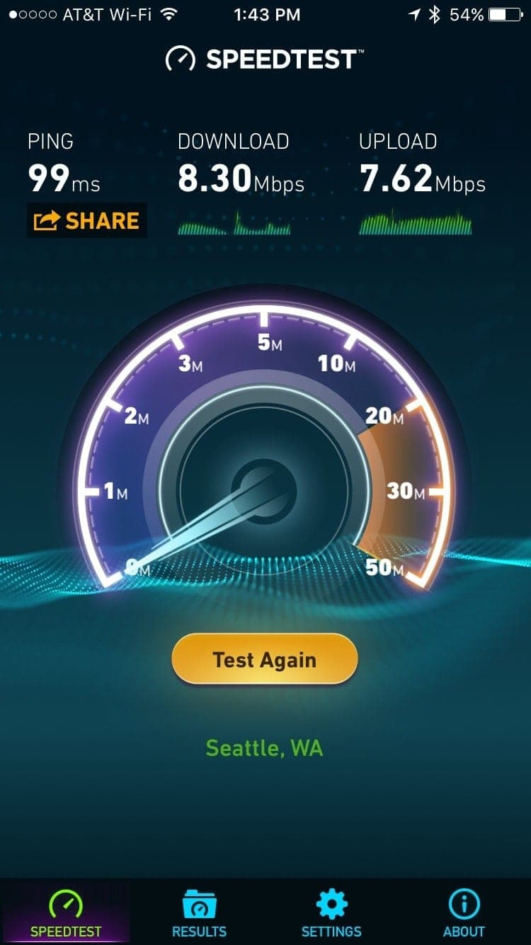 Internet speeds while at Eagle Island