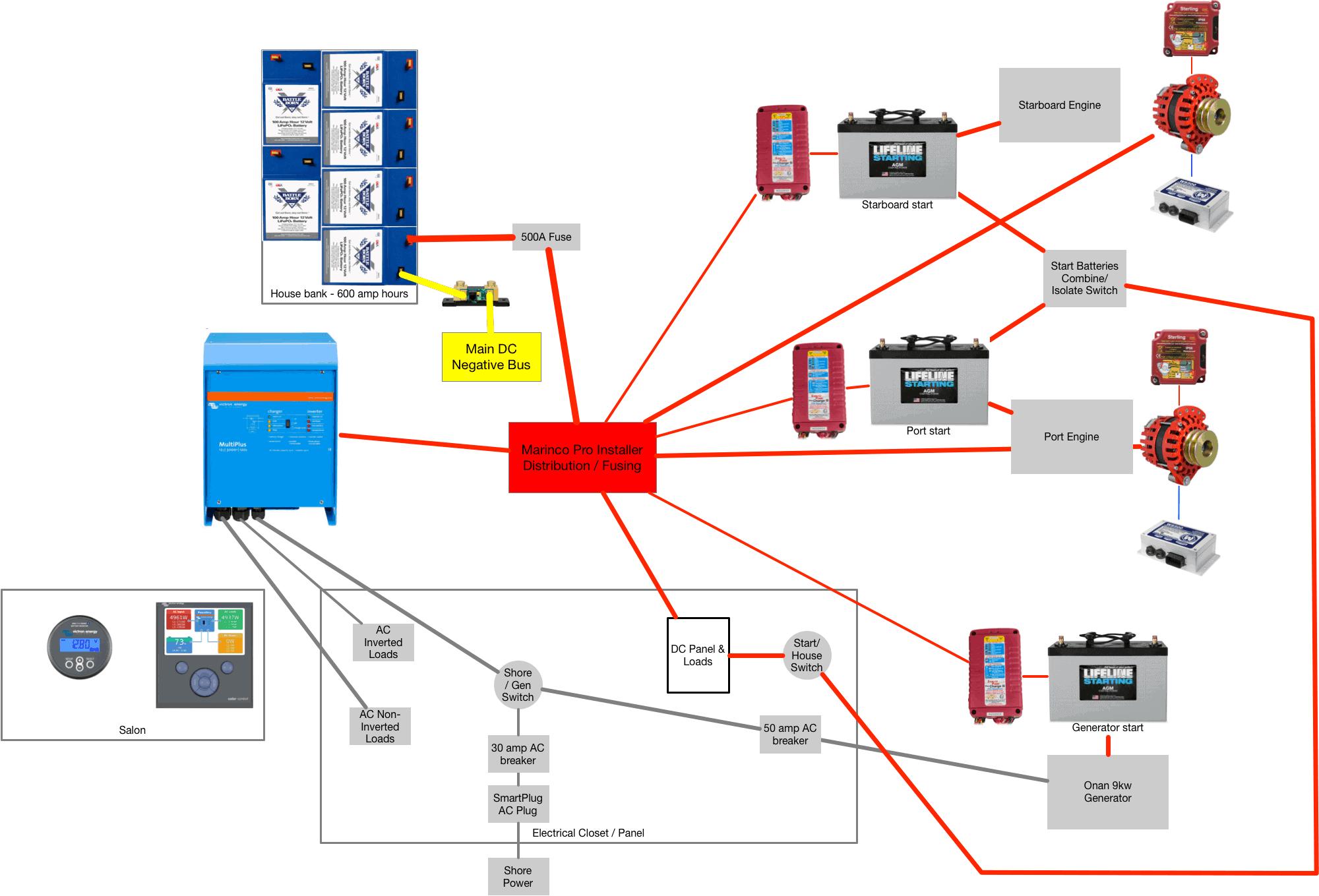 Victron   Wakespeed   Battle Born Power System